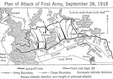 Plan of Attack, First Army