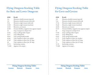 Flying Dungeon Stocking Tables for Print